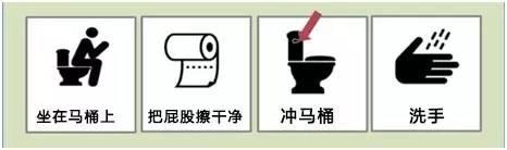 特殊需求儿童如厕技巧指南