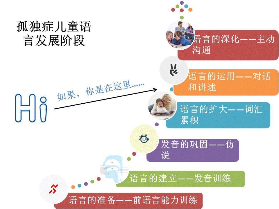 6个小技巧,提升孩子的语言表达动力